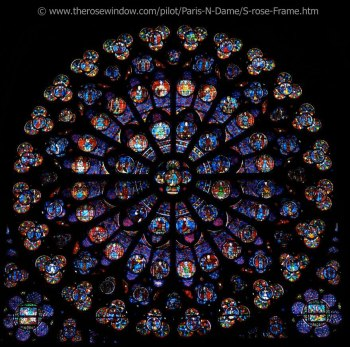 Notre Dame Rose Window Mandala
